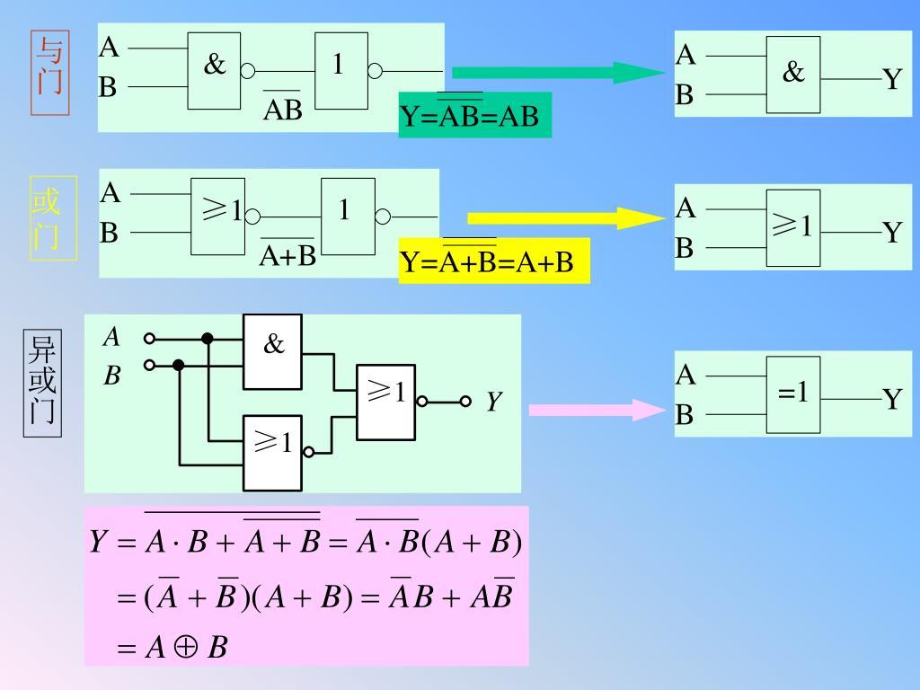 Y=AB=AB