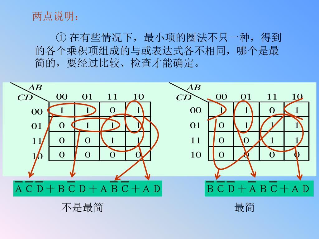 ACD+BCD+ABC+AD