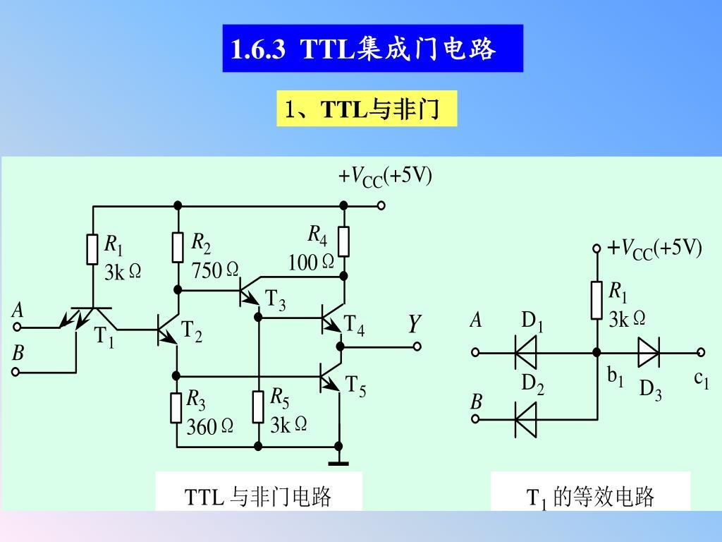 1.6.3  TTL
