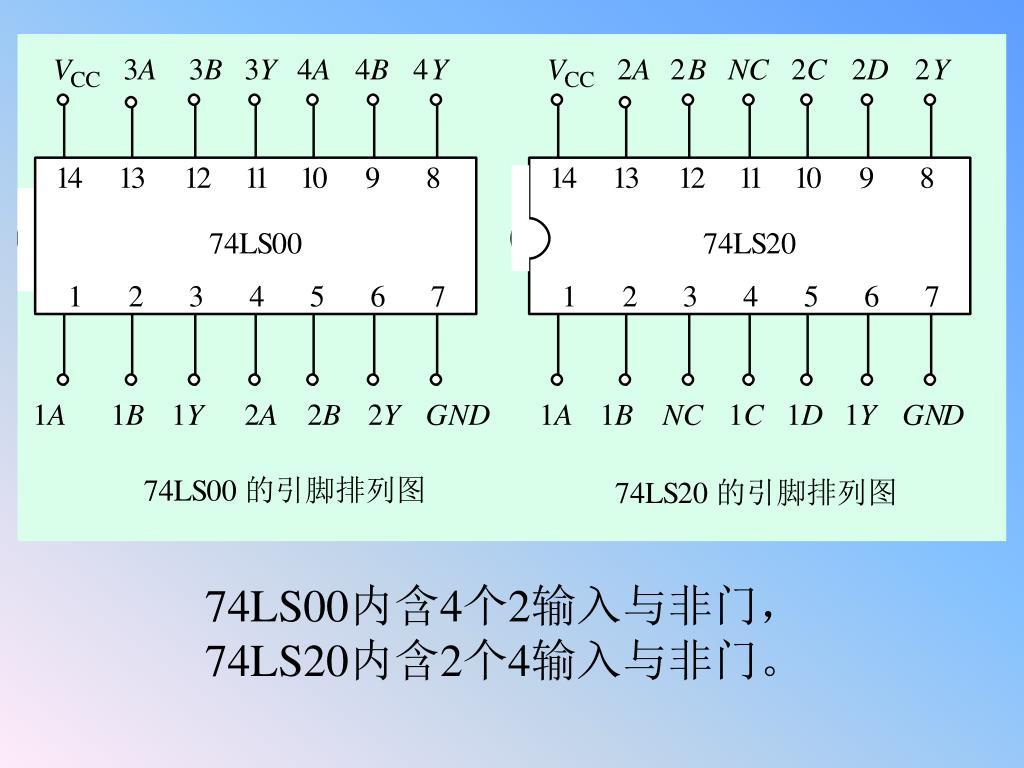 74LS00