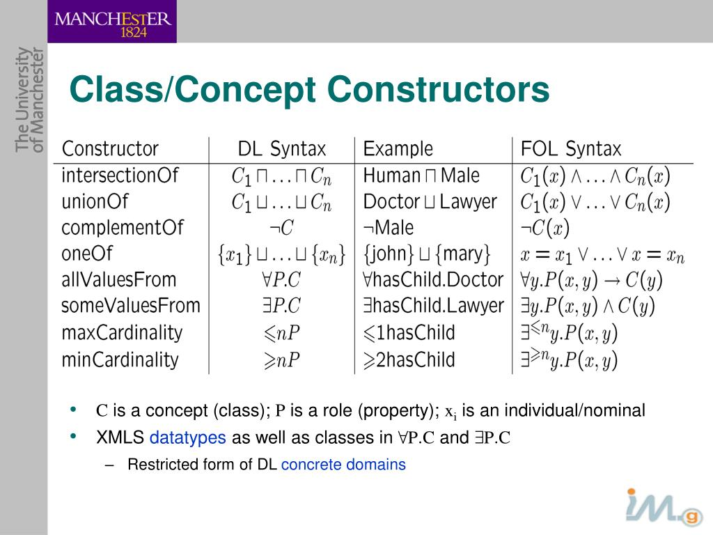 Class/Concept Constructors