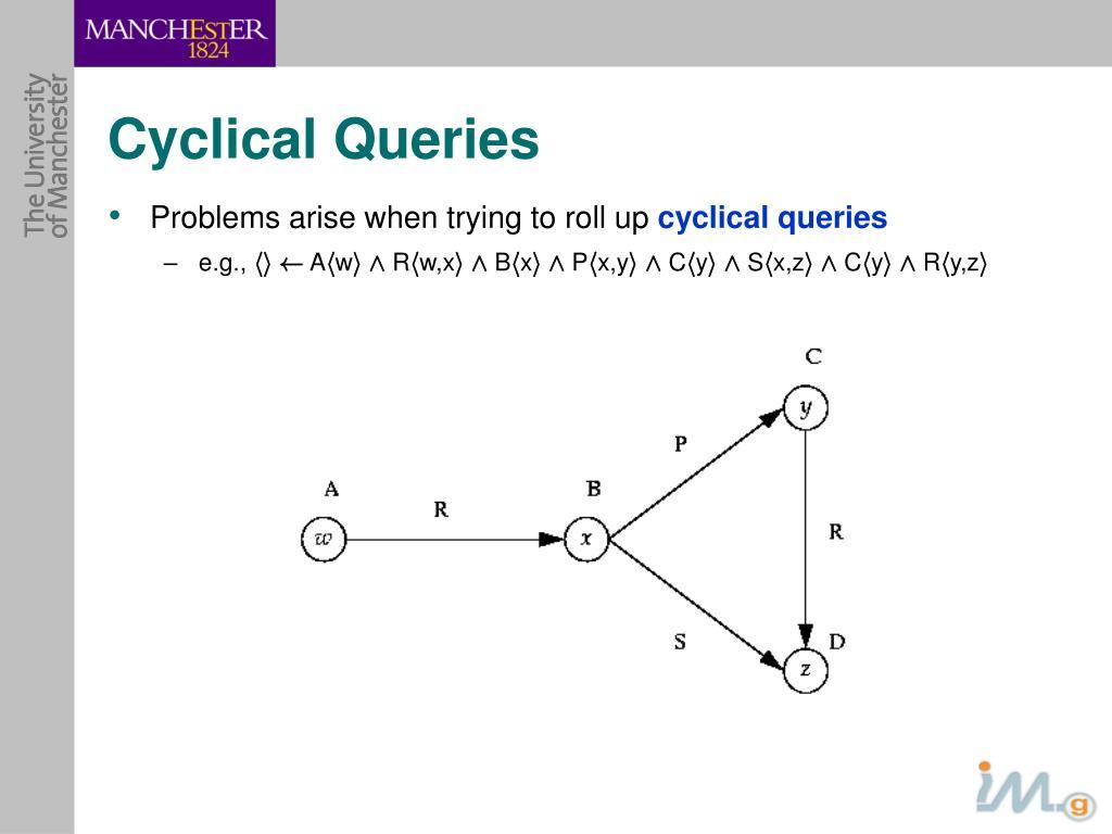 Cyclical Queries