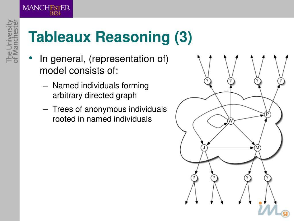 Tableaux Reasoning (3)