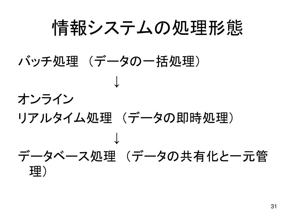 情報システムの処理形態