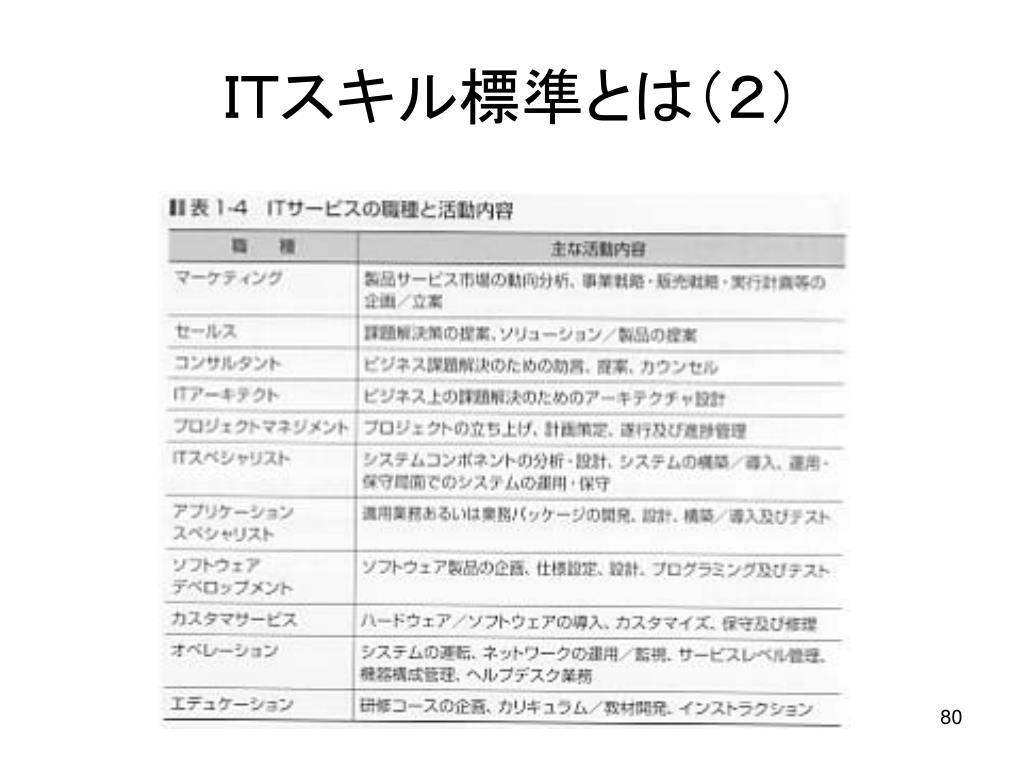 ITスキル標準とは(2)