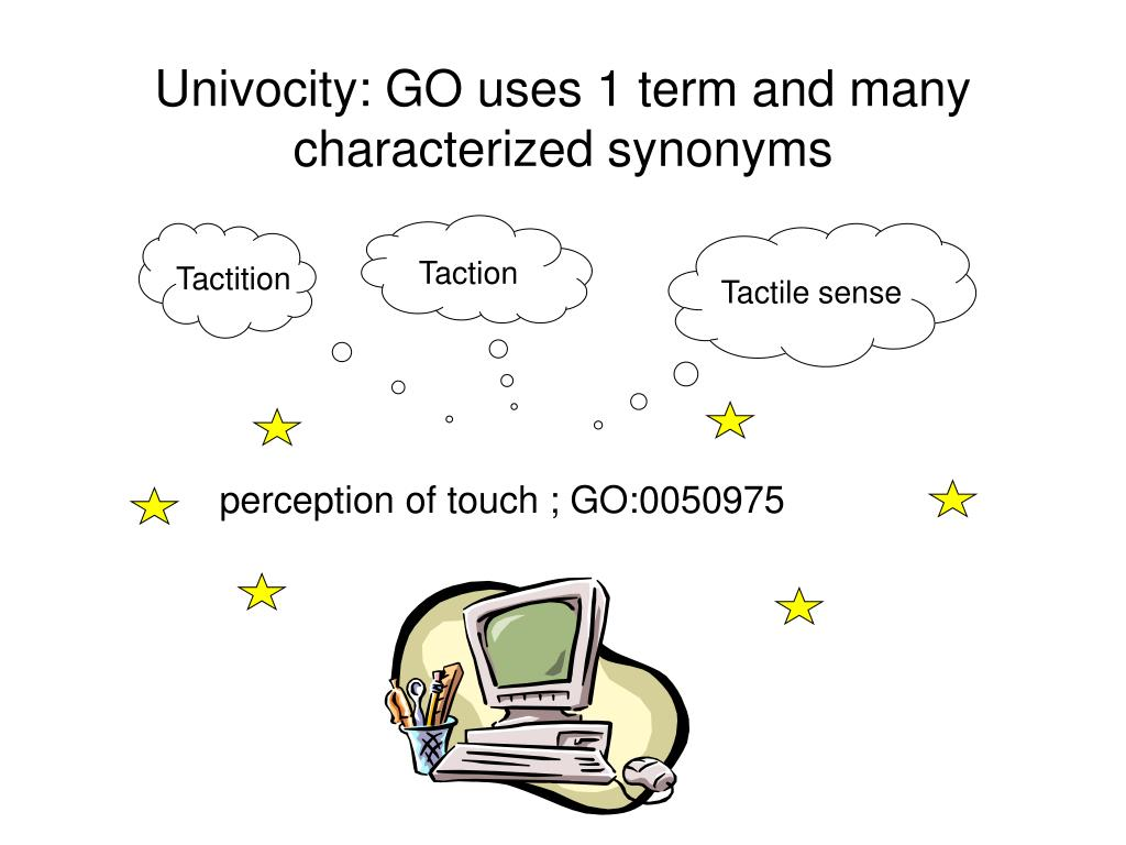 Univocity: GO uses 1 term and many characterized synonyms