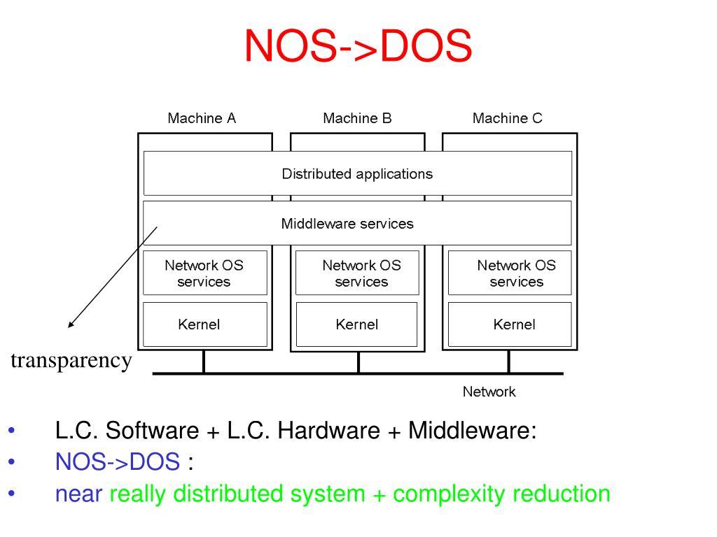 NOS->DOS