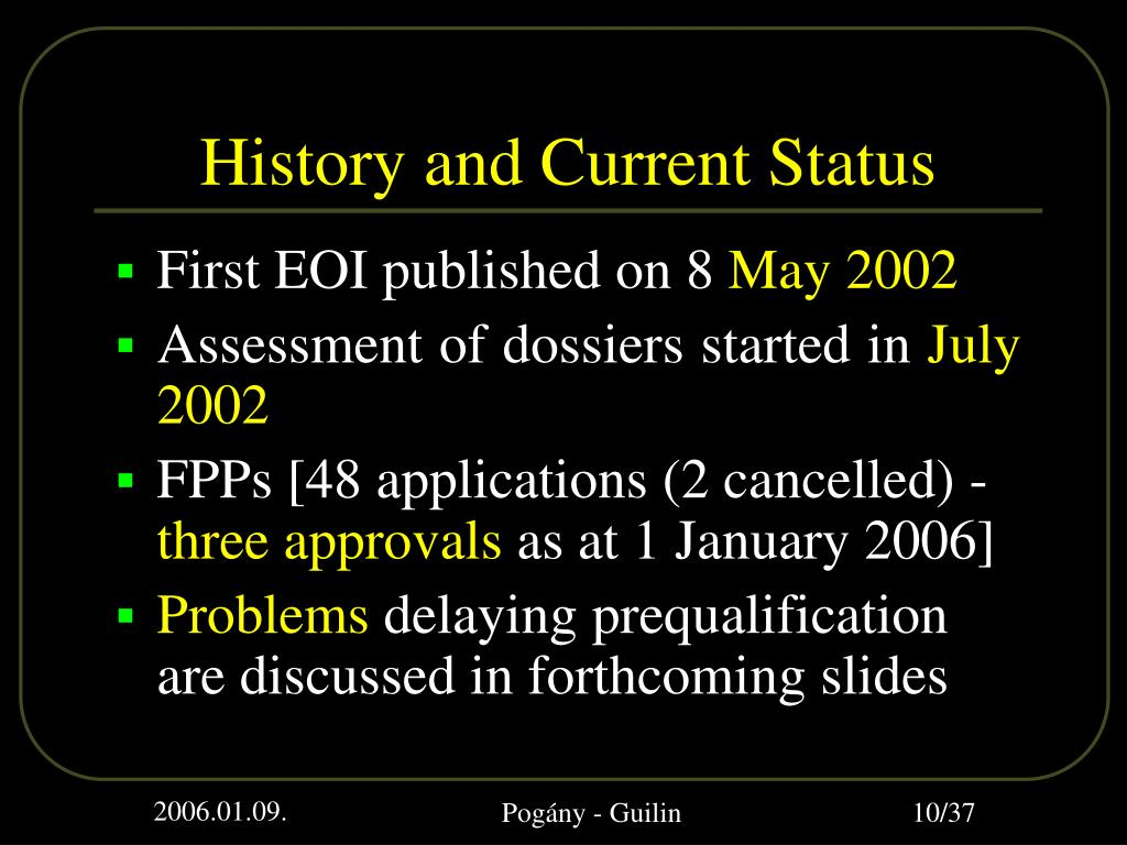 History and Current Status