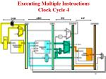 executing multiple instructions clock cycle 4