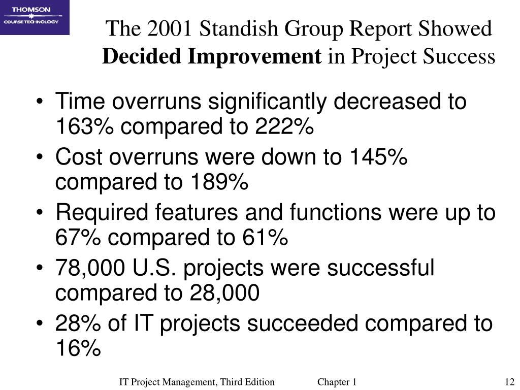 The 2001 Standish Group Report Showed