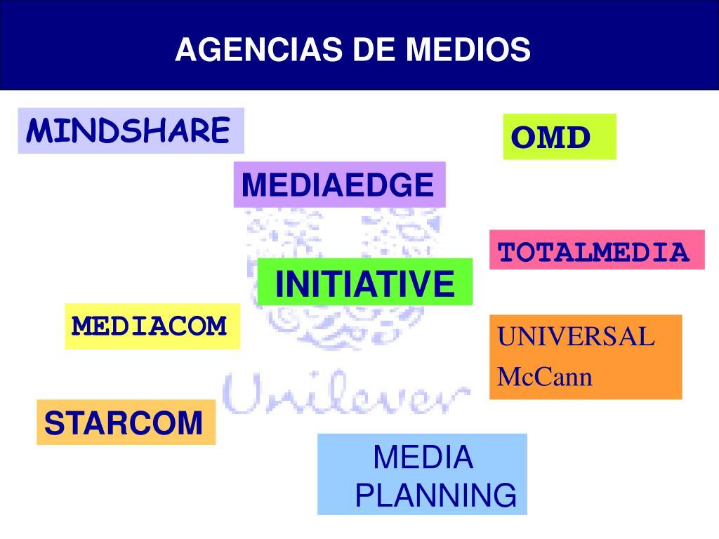 AGENCIAS DE MEDIOS