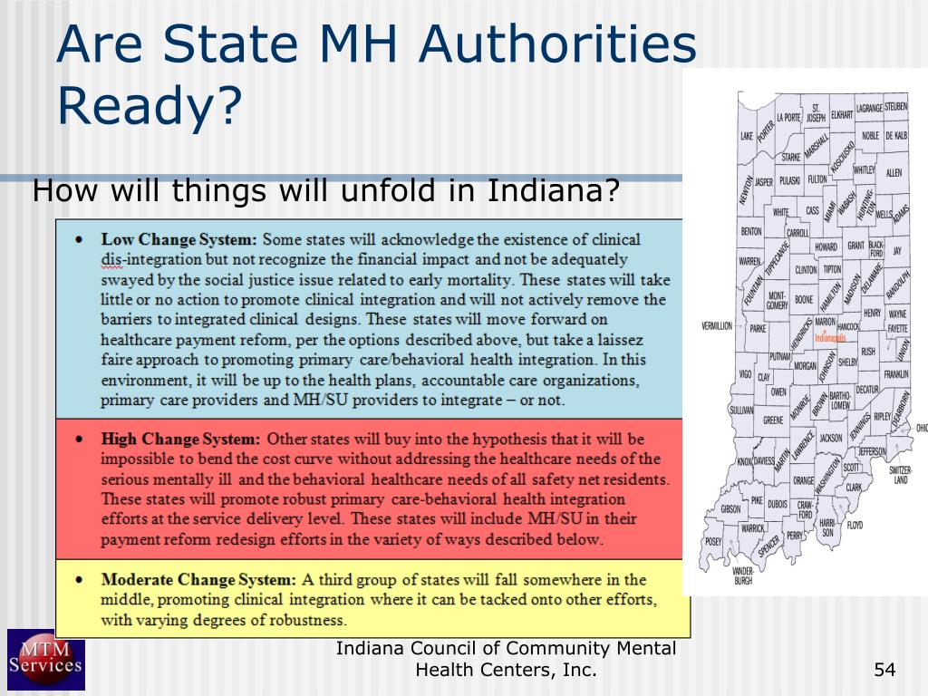 Are State MH Authorities Ready?