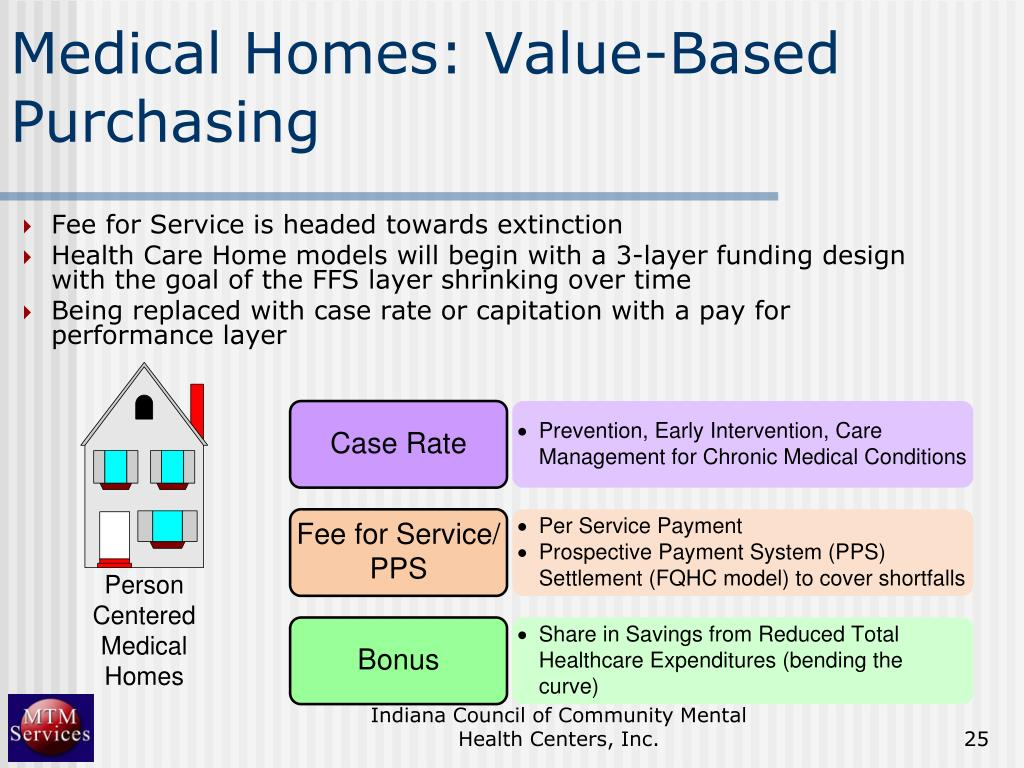 Medical Homes: Value-Based Purchasing