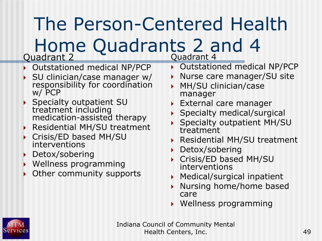 The Person-Centered Health Home Quadrants 2 and 4