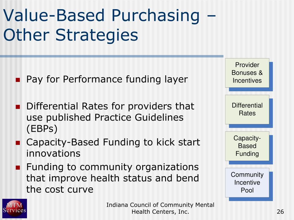 Value-Based Purchasing – Other Strategies