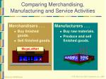 comparing merchandising manufacturing and service activities