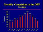 monthly complaints to the opp n 14406