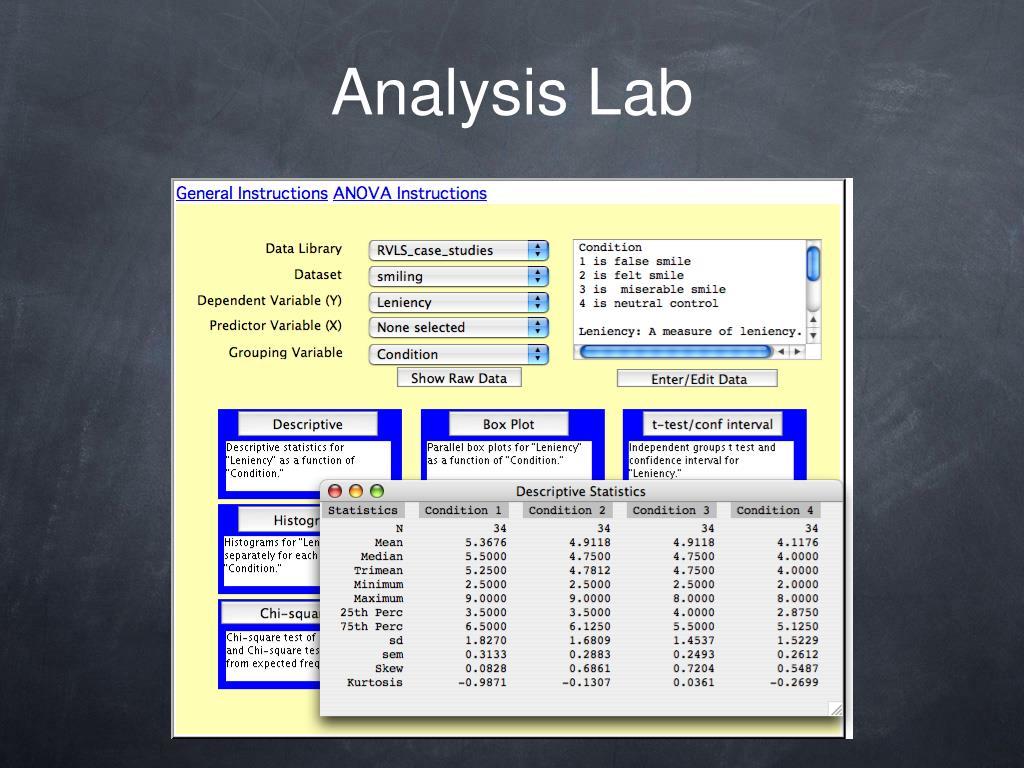 Analysis Lab
