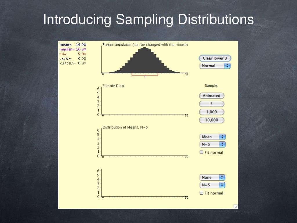 Introducing Sampling Distributions