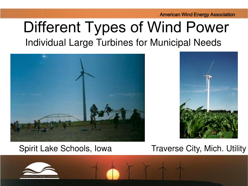 Different Types of Wind Power