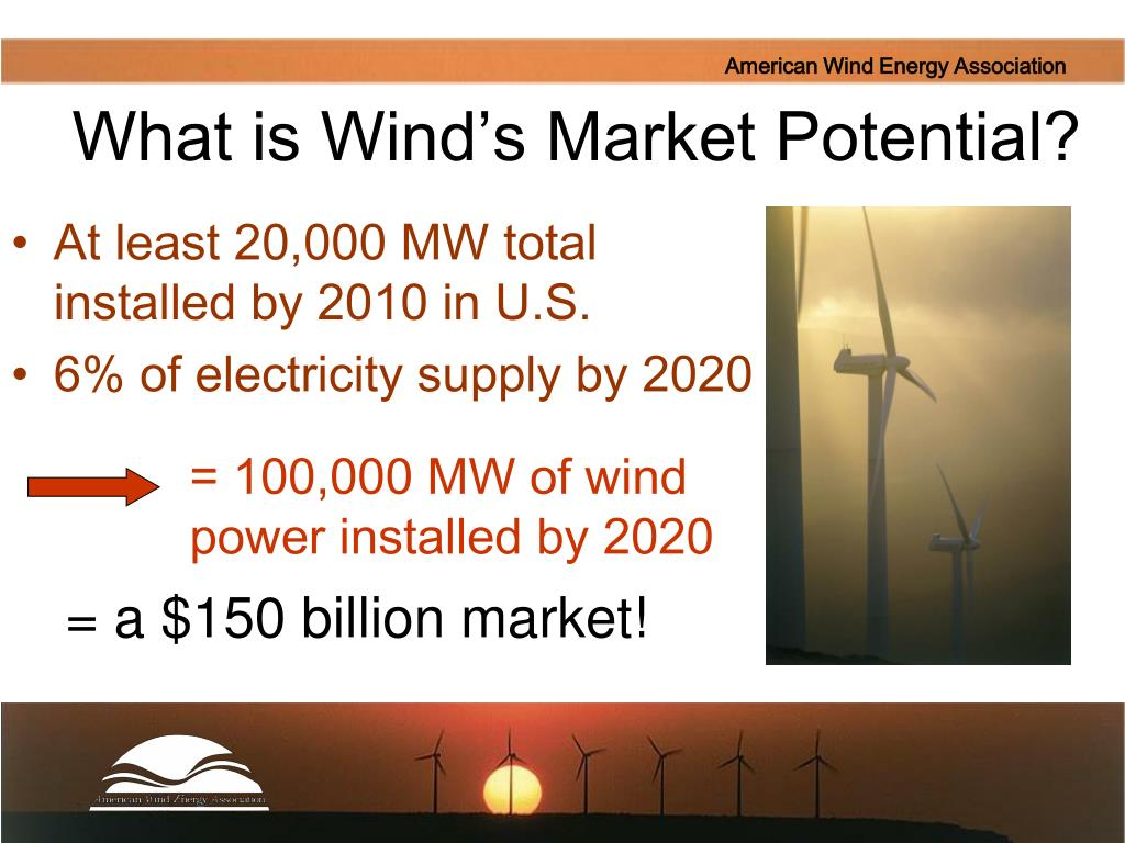 What is Wind's Market Potential?