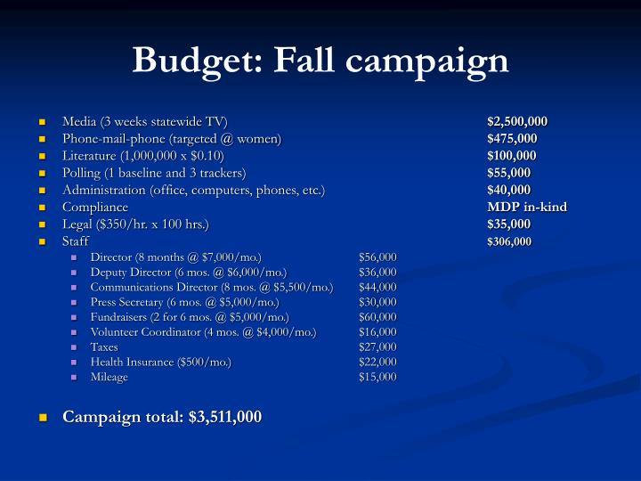 Budget: Fall campaign