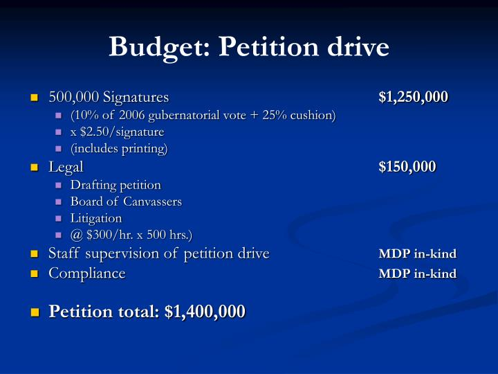 Budget: Petition drive