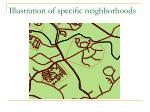 illustration of specific neighborhoods