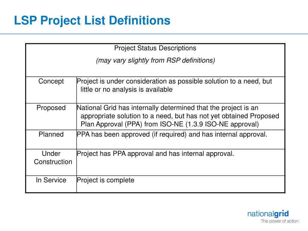 LSP Project List Definitions