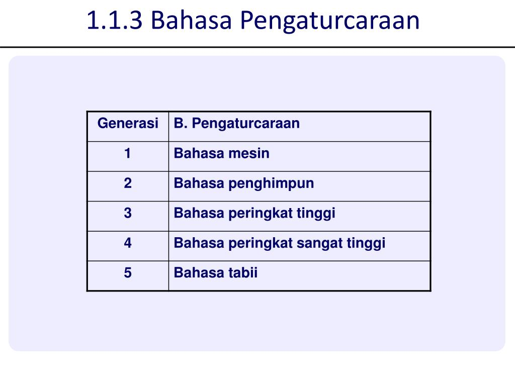 1.1.3 Bahasa Pengaturcaraan