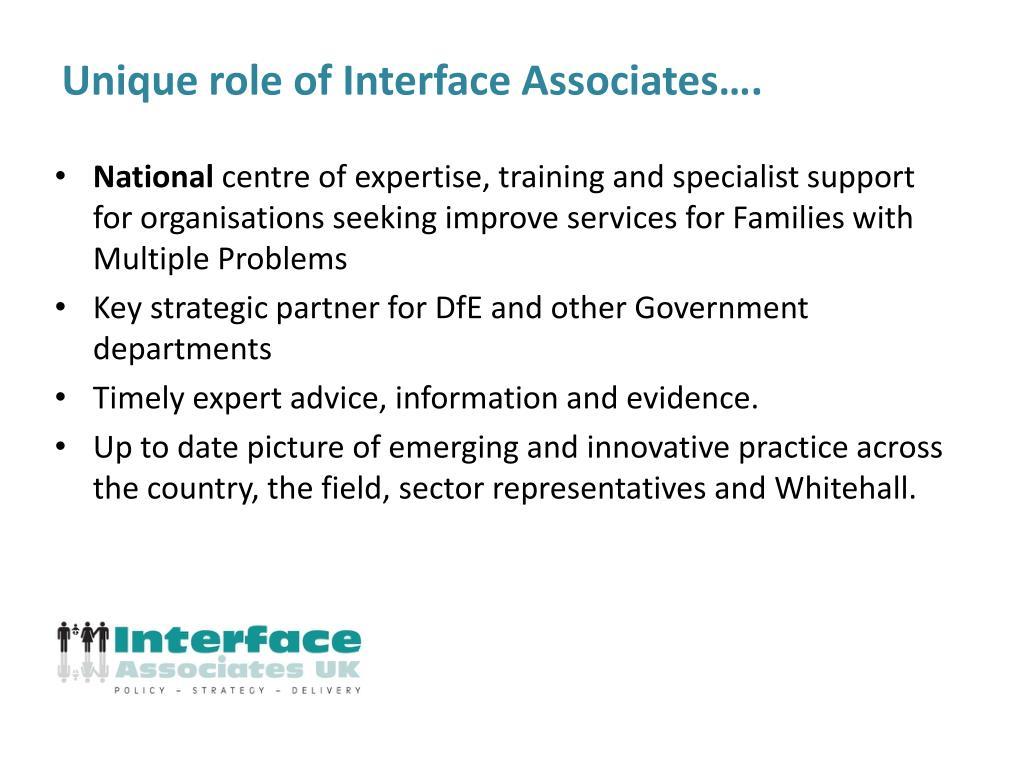 Unique role of Interface