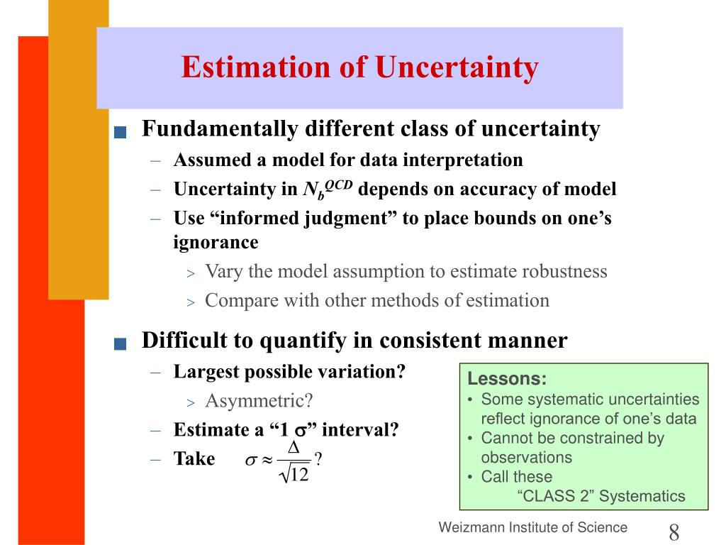Estimation of Uncertainty