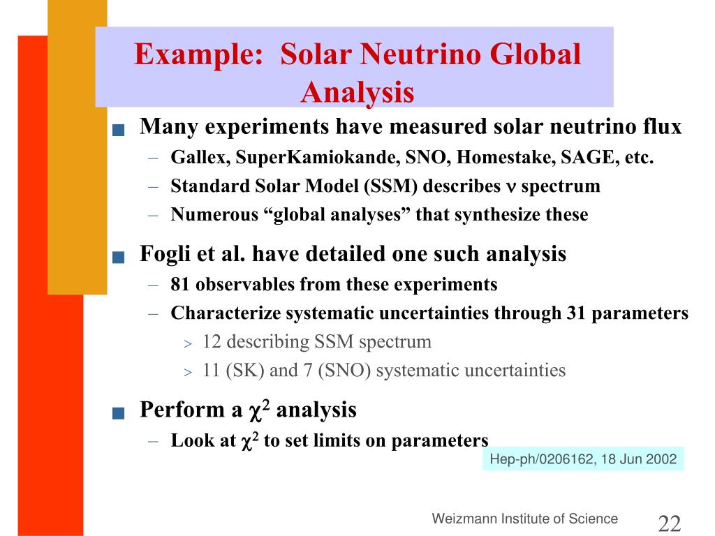 Example:  Solar Neutrino Global Analysis
