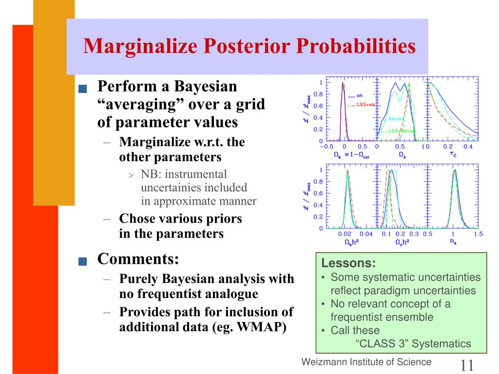 Marginalize Posterior Probabilities