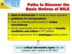 paths to discover the basic notions of mile