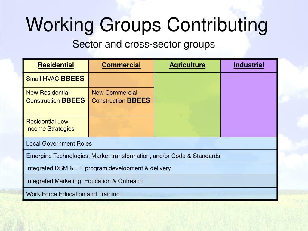Working Groups Contributing