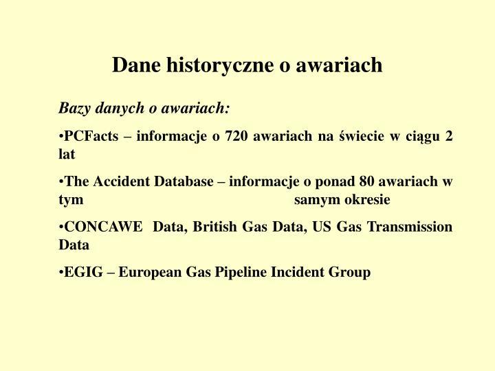 Dane historyczne o awariach