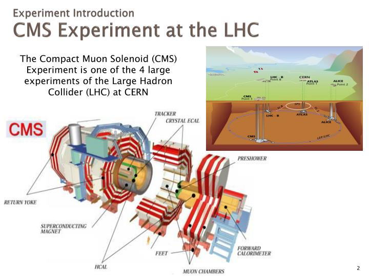 Experiment introduction cms experiment at the lhc