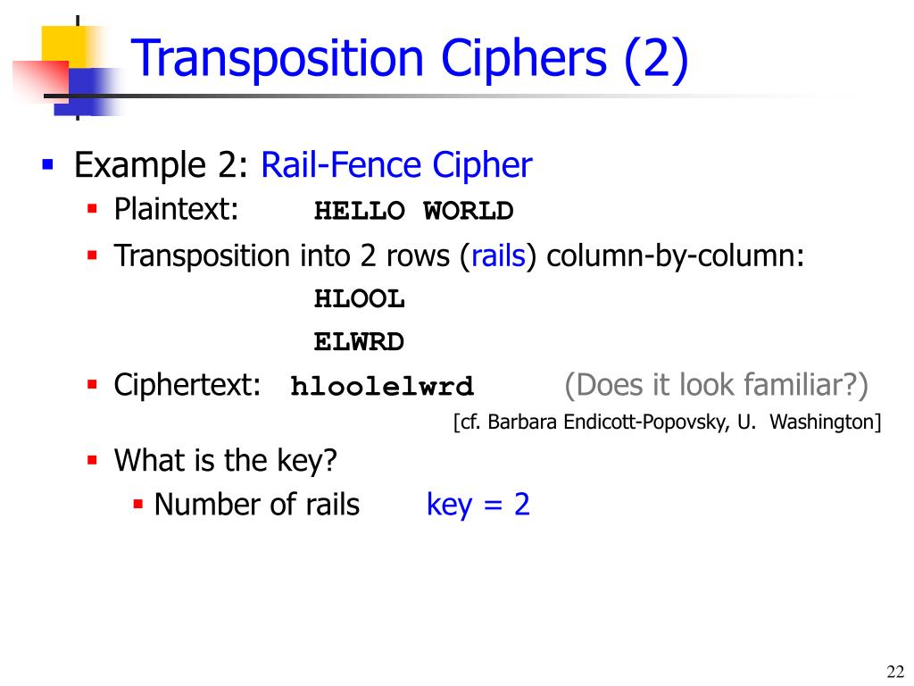 Transposition Cipher