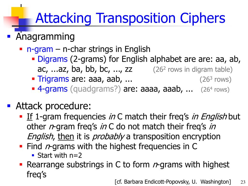 Attacking Transposition Cipher