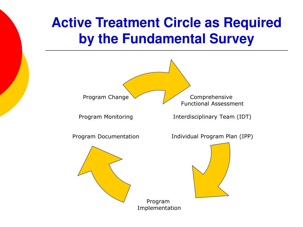 Active Treatment Circle as Required by the Fundamental Survey