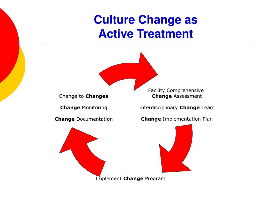 Culture Change as