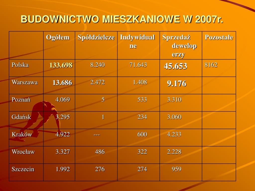 BUDOWNICTWO MIESZKANIOWE W 2007r.