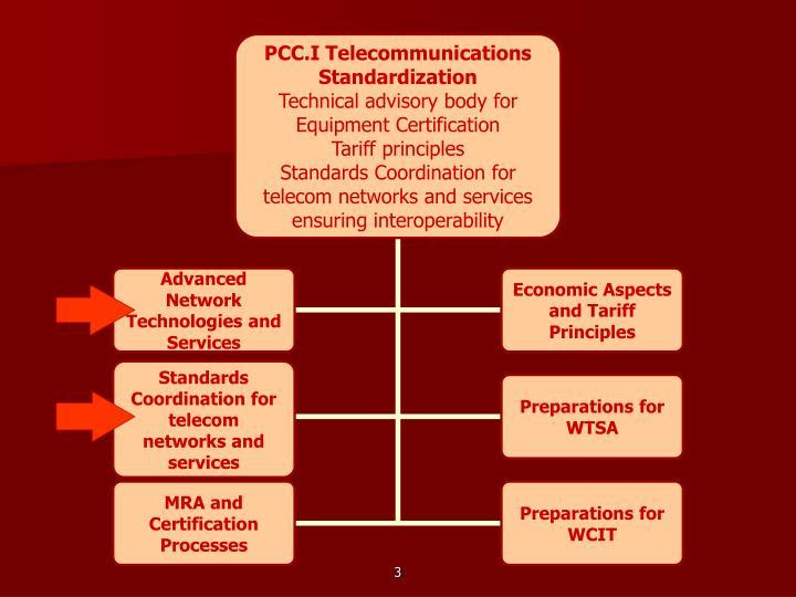 PCC.I Telecommunications Standardization