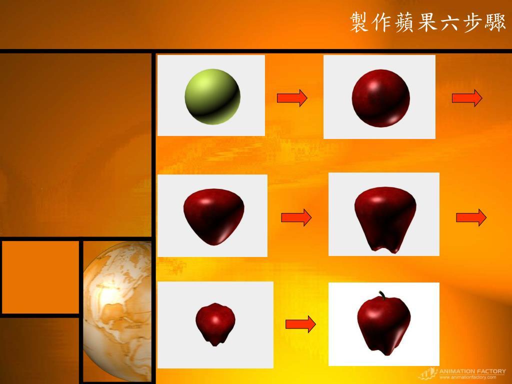 製作蘋果六步驟