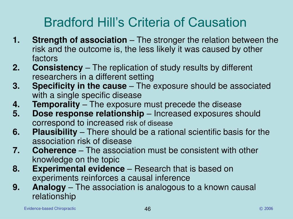 Bradford Hill's Criteria of Causation