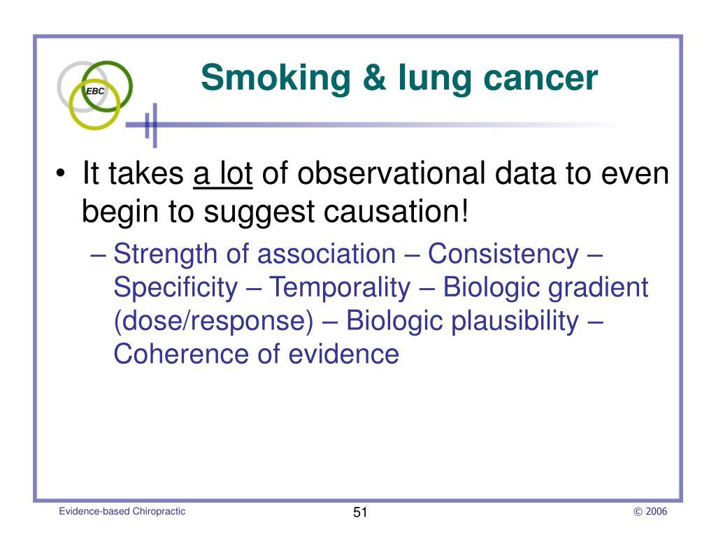 Smoking & lung cancer
