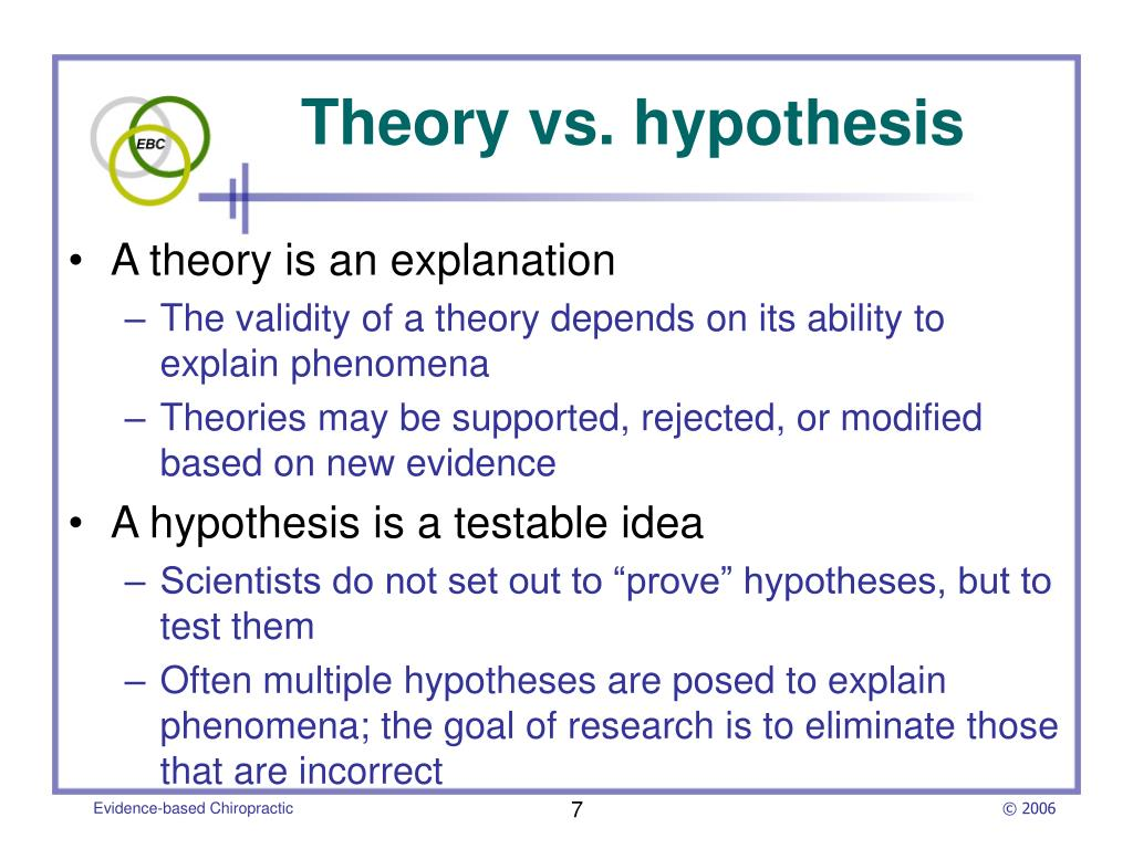 Theory vs. hypothesis