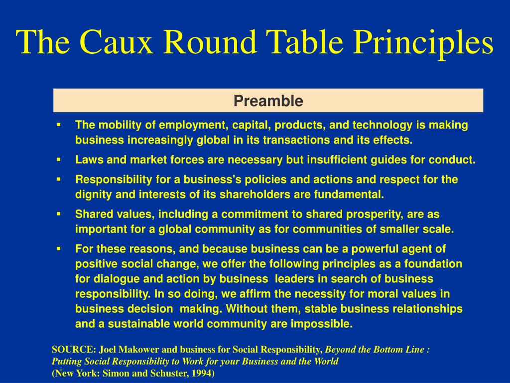 The Caux Round Table Principles