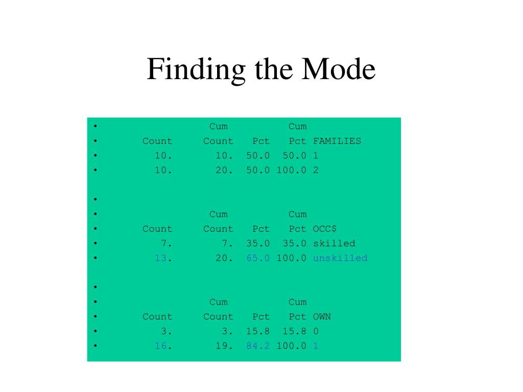 Finding the Mode